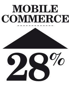 Mobile retail payments set for growth in 2010