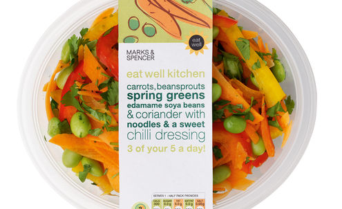 UK accounts for a fifth of ready meals in Europe