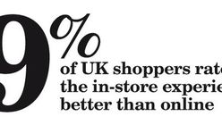 Physical stores still click with UK shoppers
