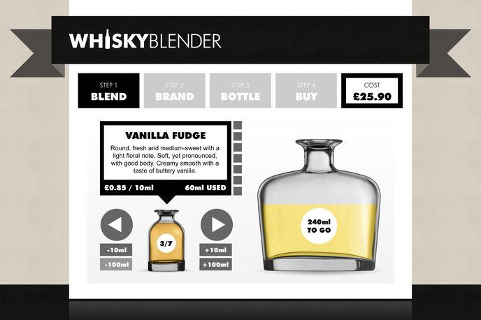 The Whisky Blender