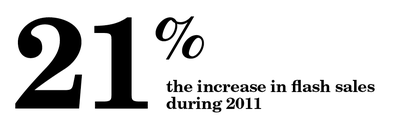 21% increase in flash sales