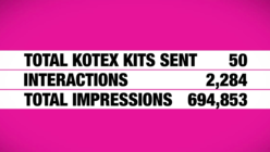 Pin-ups: Kotex courts Pinterest influencers