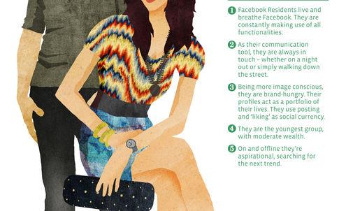 Facebook profiles four luxury consumer typologies