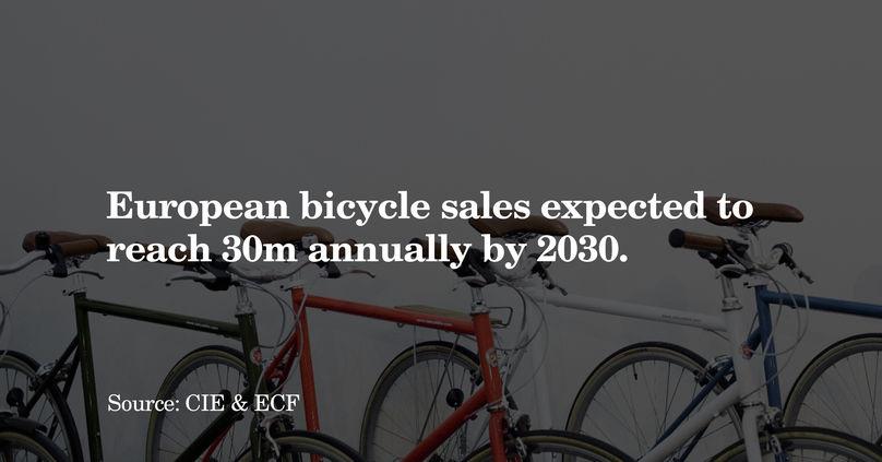 Ace Hotel Tokyo Bikes