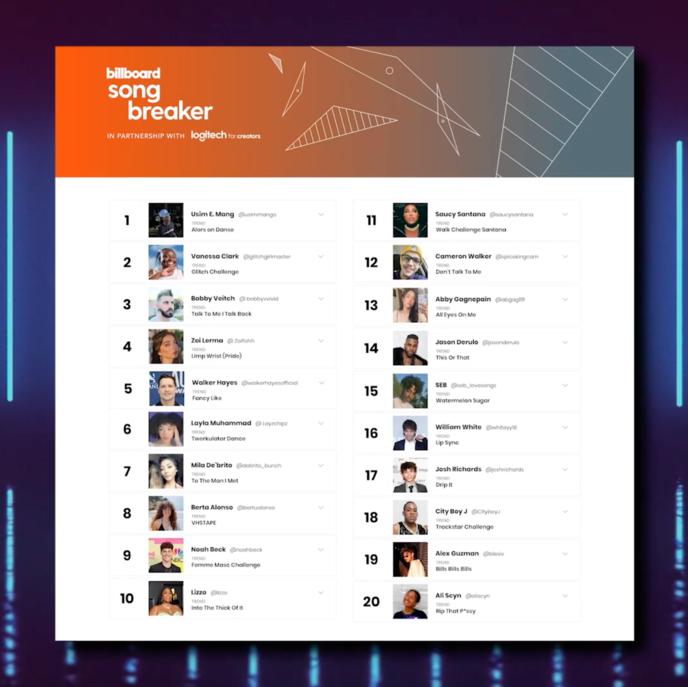 Song Breaker Chart by Billboard and Logitech