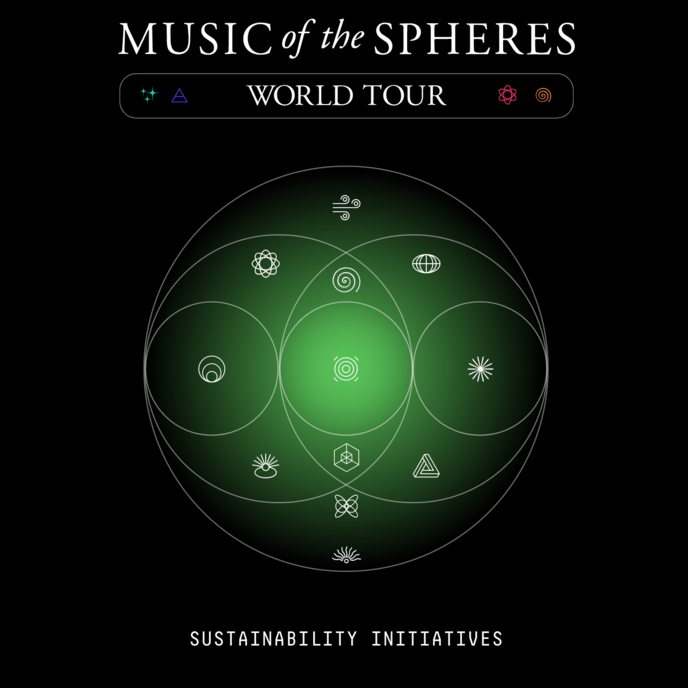 Coldplay Music of the Spheres World Tour Sustainability Initiatives