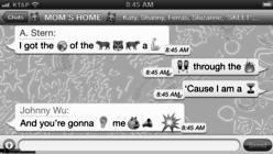 Emoji: The new visual communication tool