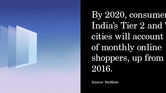 5. India's small towns offer huge potential for online retailers