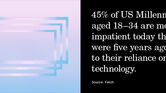 5. Technology is fuelling increasing impatience among Millennials