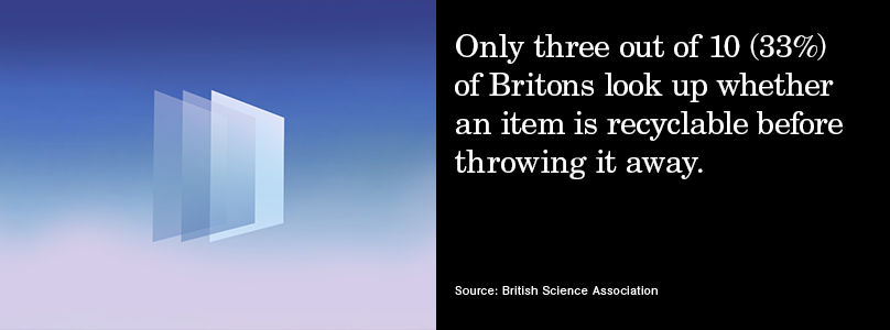 Britons recycling stat