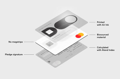 Do Black card by Doconomy and Mastercard